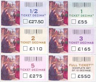 Precio de las participaciones de loteria